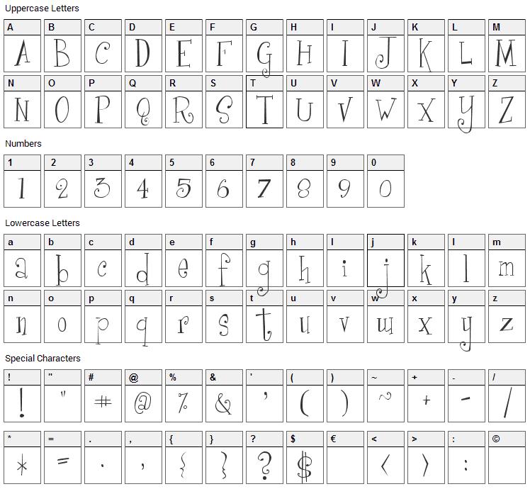 Girls are weird Font Character Map