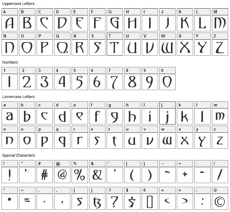 Gismonda Font Character Map