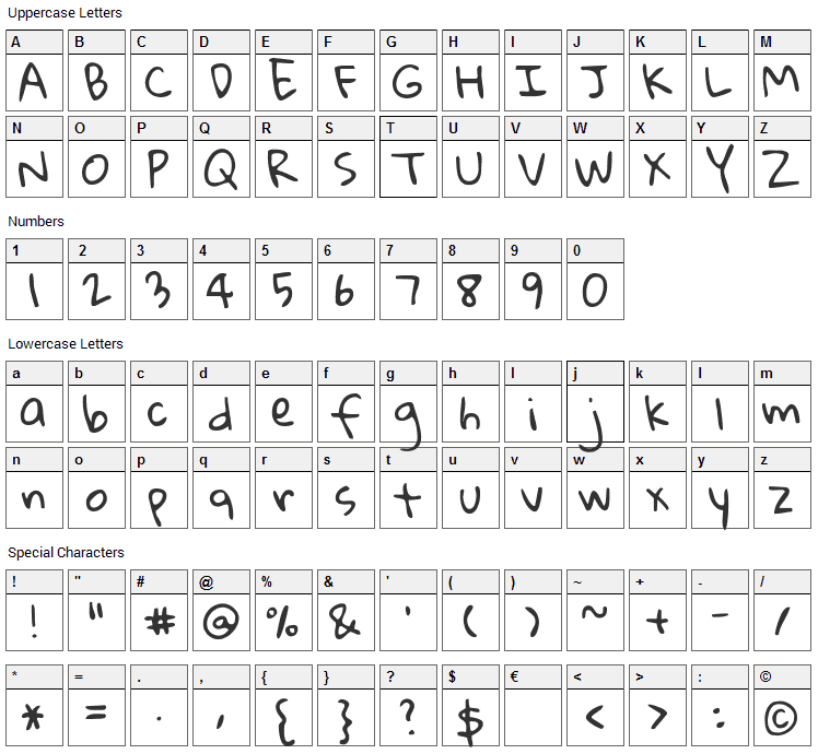 Gloria Hallelujah Font Character Map