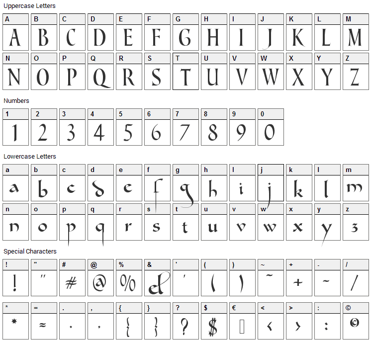 Gondola Font Character Map