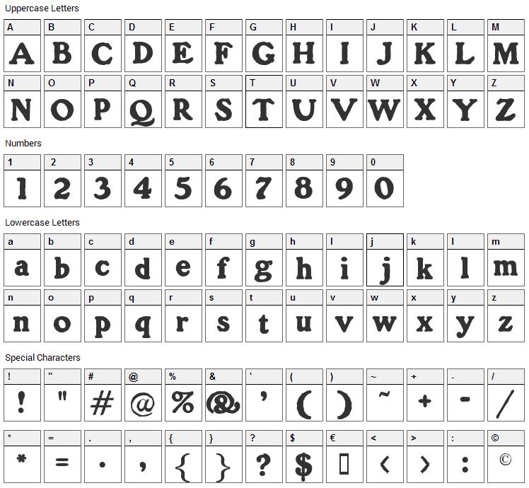 Gorilla Font Character Map