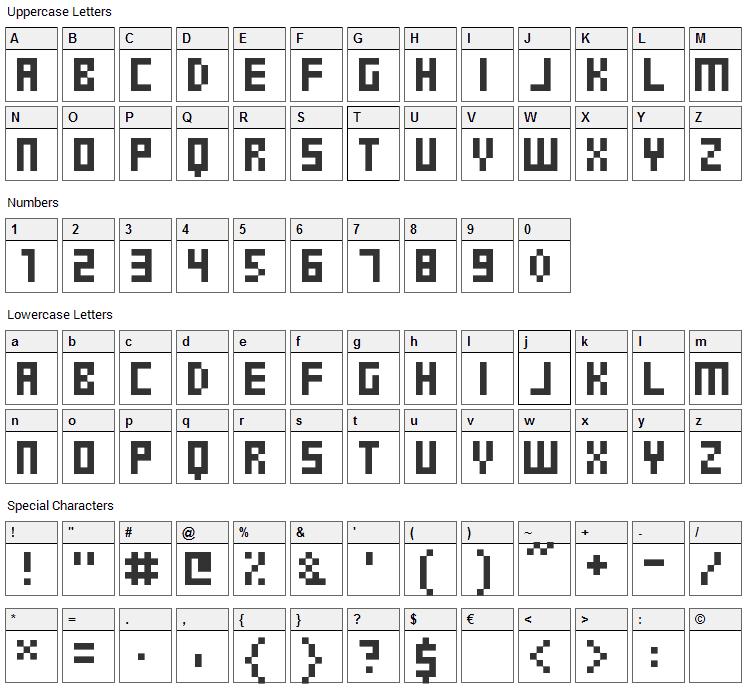 Gosub Font Character Map
