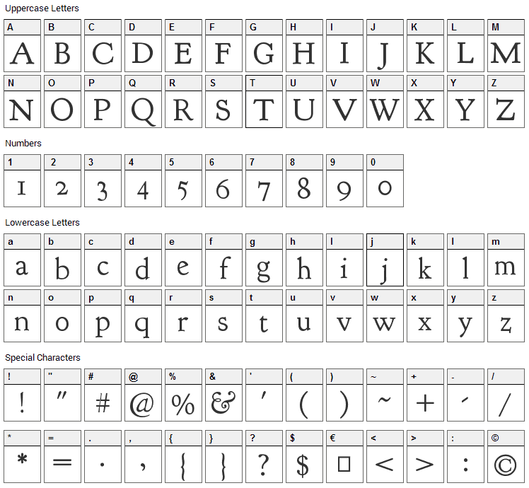 Goudy Bookletter 1911 Font Character Map