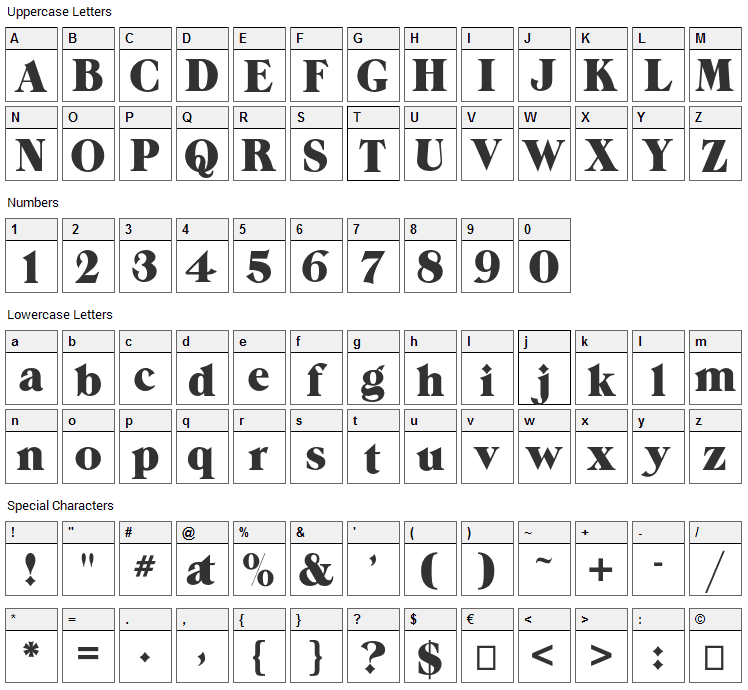 Grandee Font Character Map