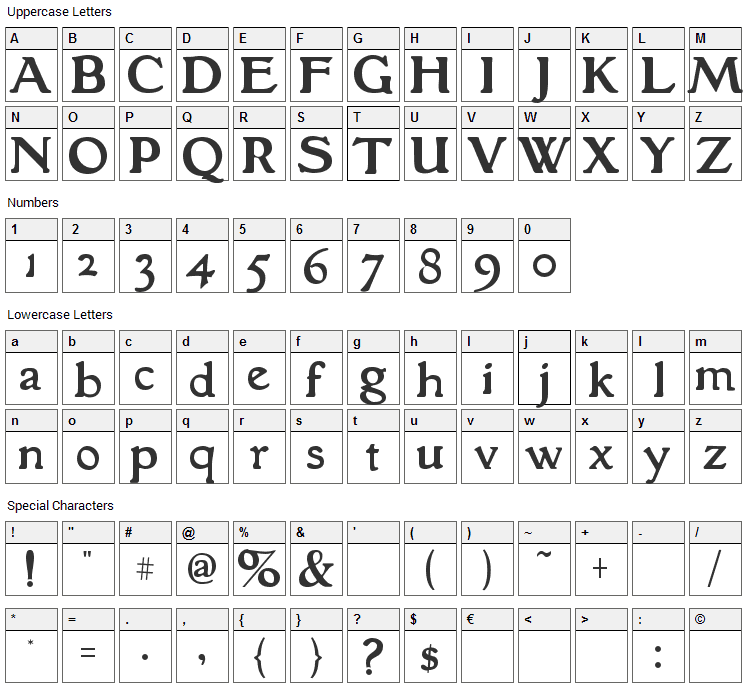 Grantham Font Character Map