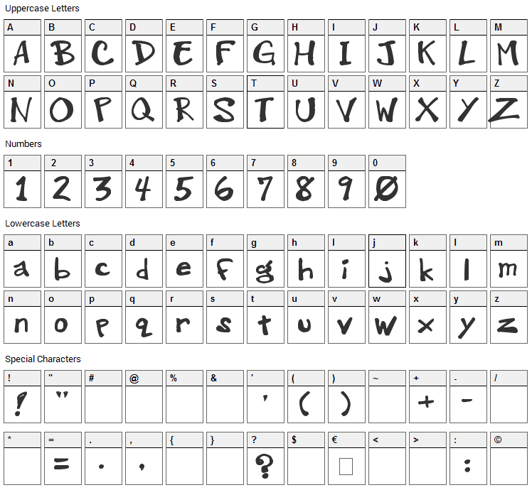 GreenWood RS Font Character Map