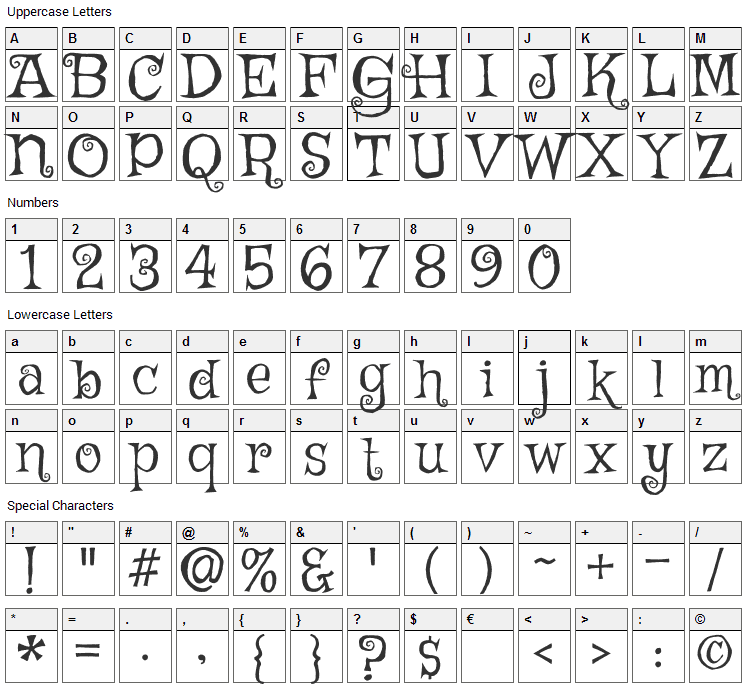 Griffy Font Character Map