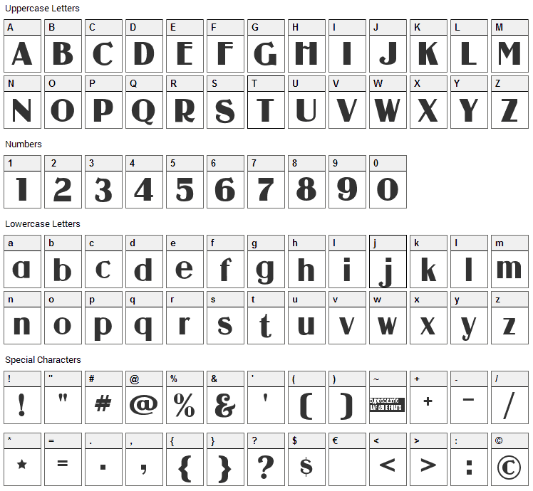 Guanine Font Character Map