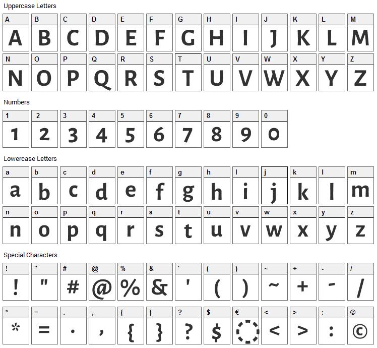 Gurajada Font Character Map