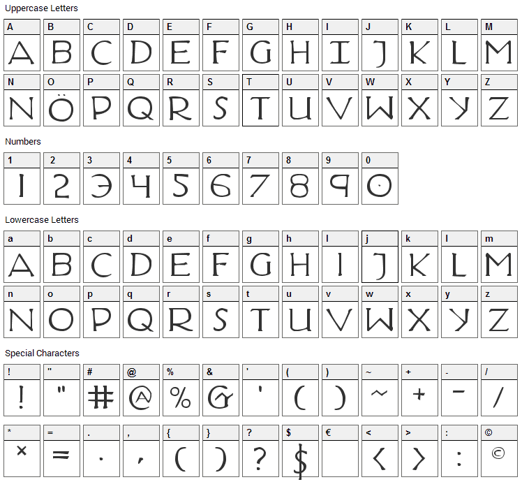 Hadriatic Font Character Map