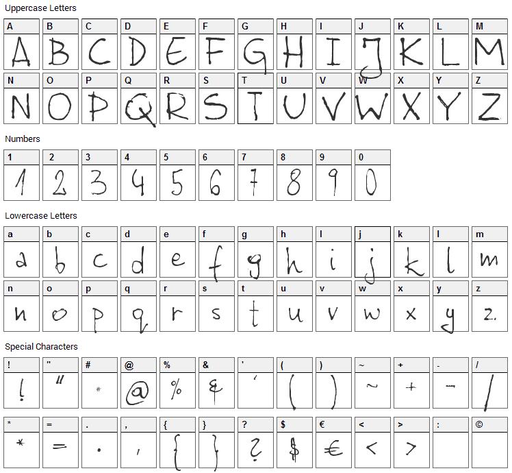 Hajduczek Font Character Map