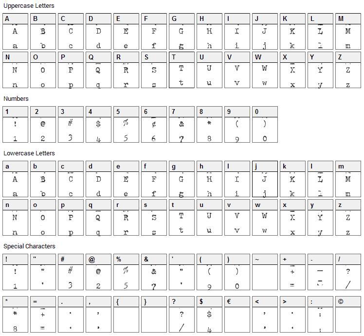 Hammer Keys Font Character Map