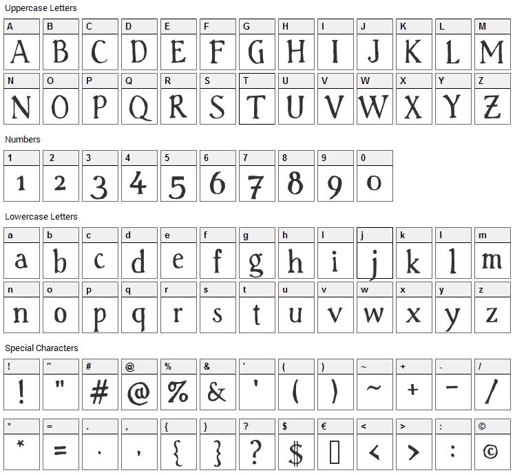 Handserif Font Character Map