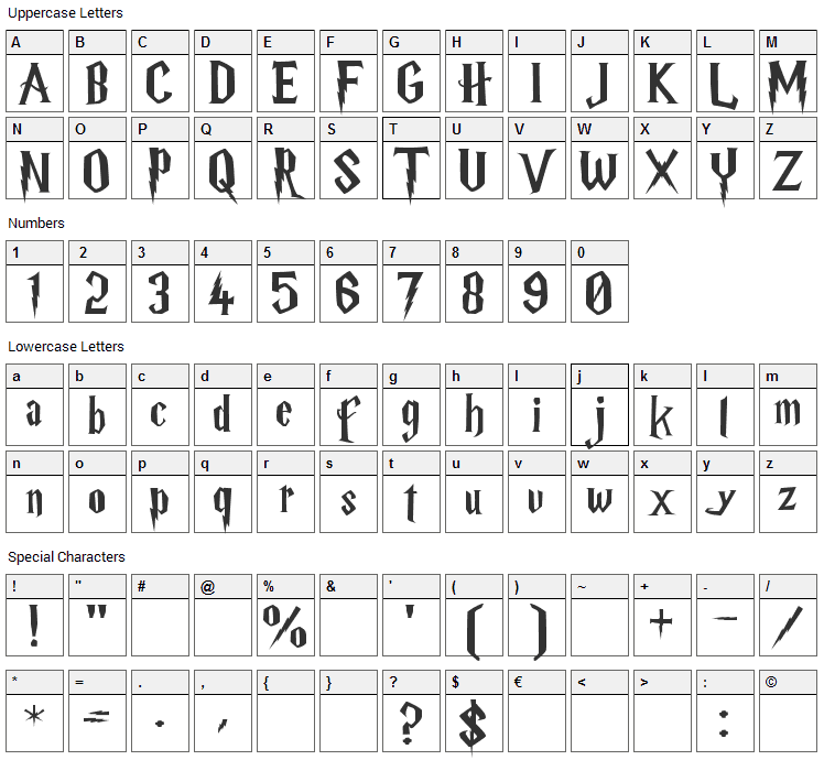 Harry P Font Character Map