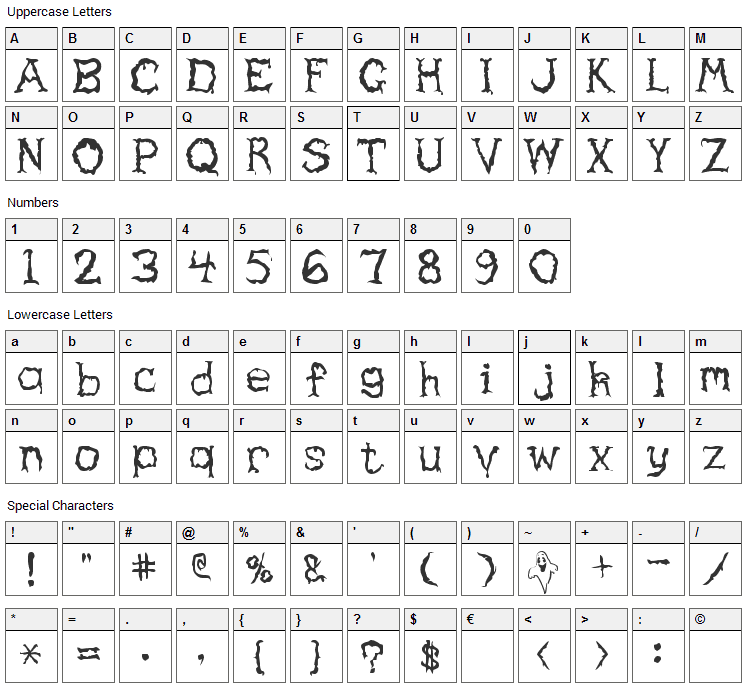 Haunted TH Font Character Map