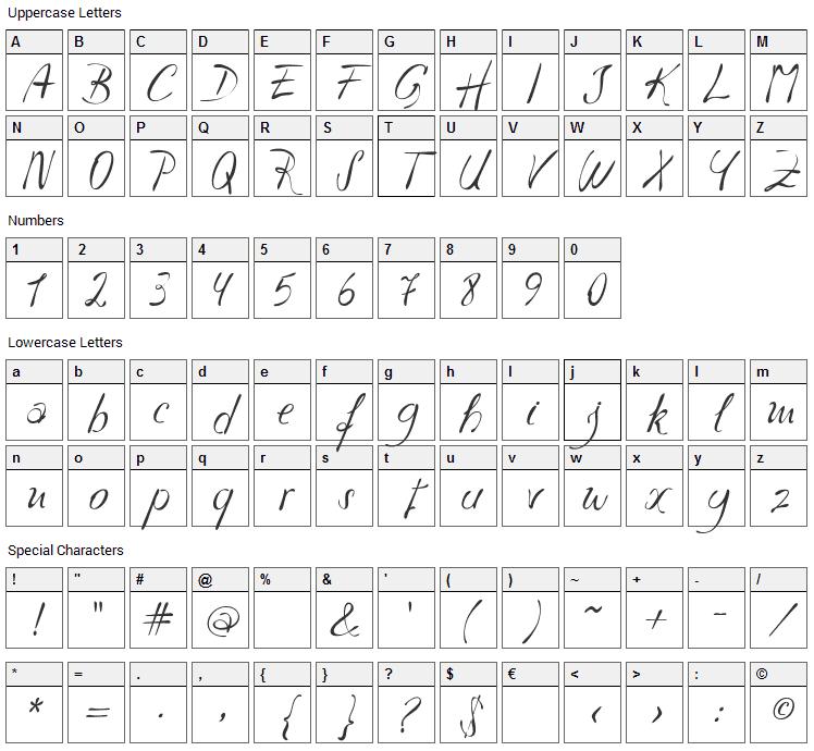 Havlova Austral Font Character Map