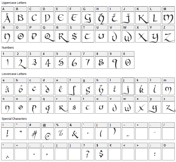 Hobbiton Brush hand Font Character Map