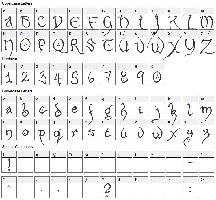 Hobbiton Font Character Map
