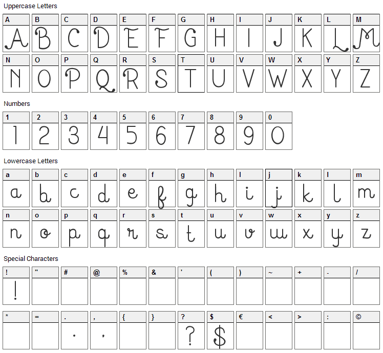 Huruf Miranti Font Character Map