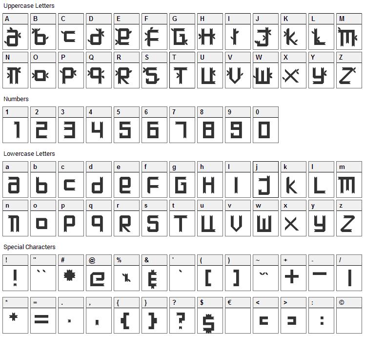 Hutan Font Character Map