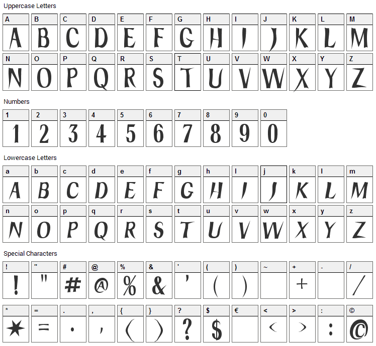 Hydra Font Character Map