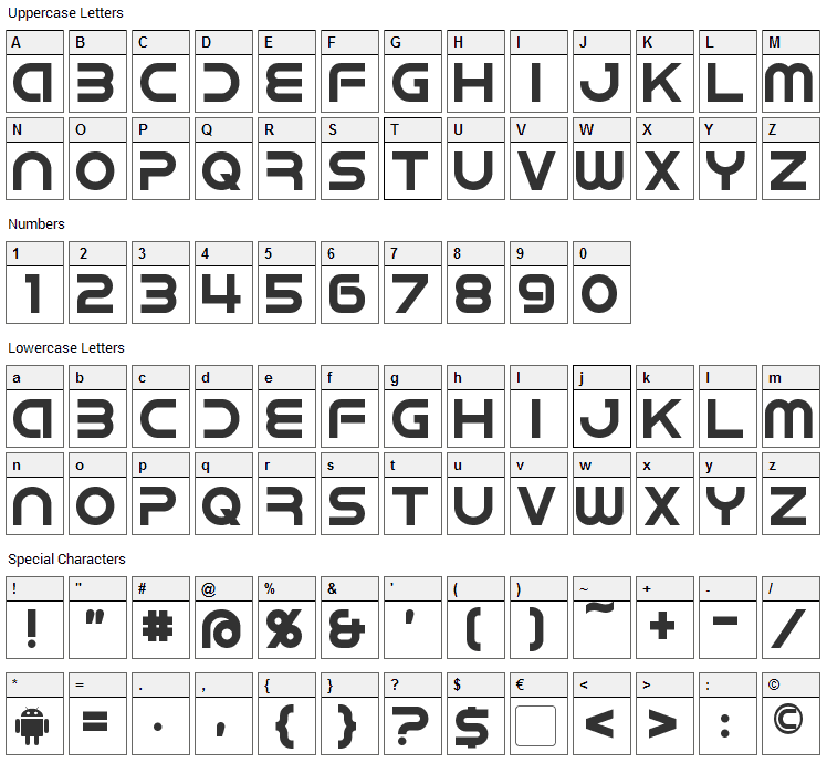 IDroid Font Character Map
