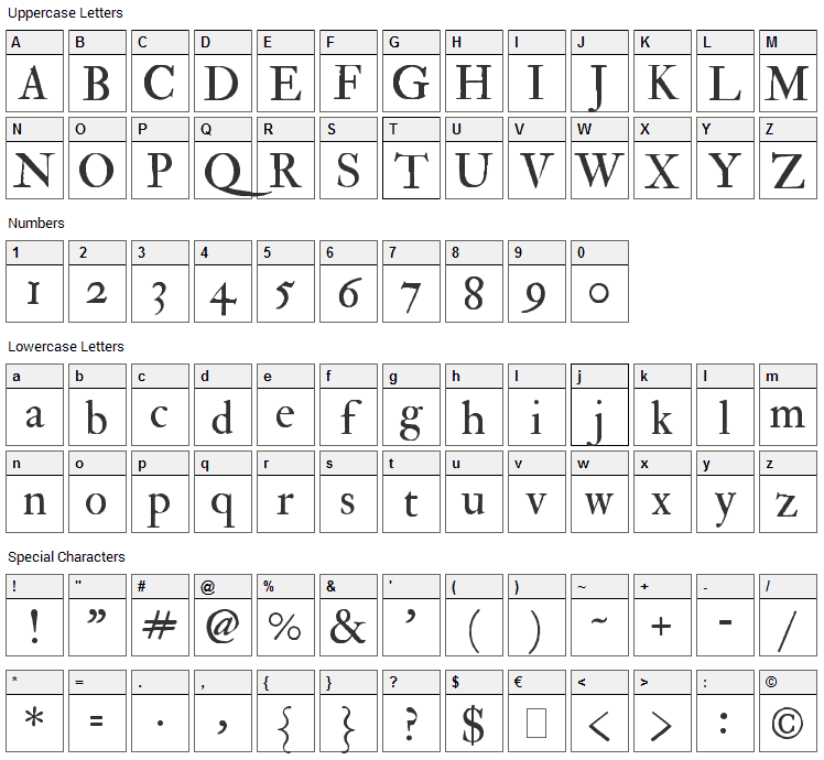IM Fell Double Pica Font Character Map