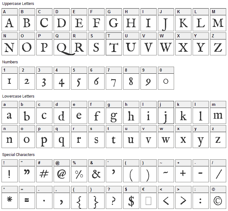 IM Fell English Font Character Map