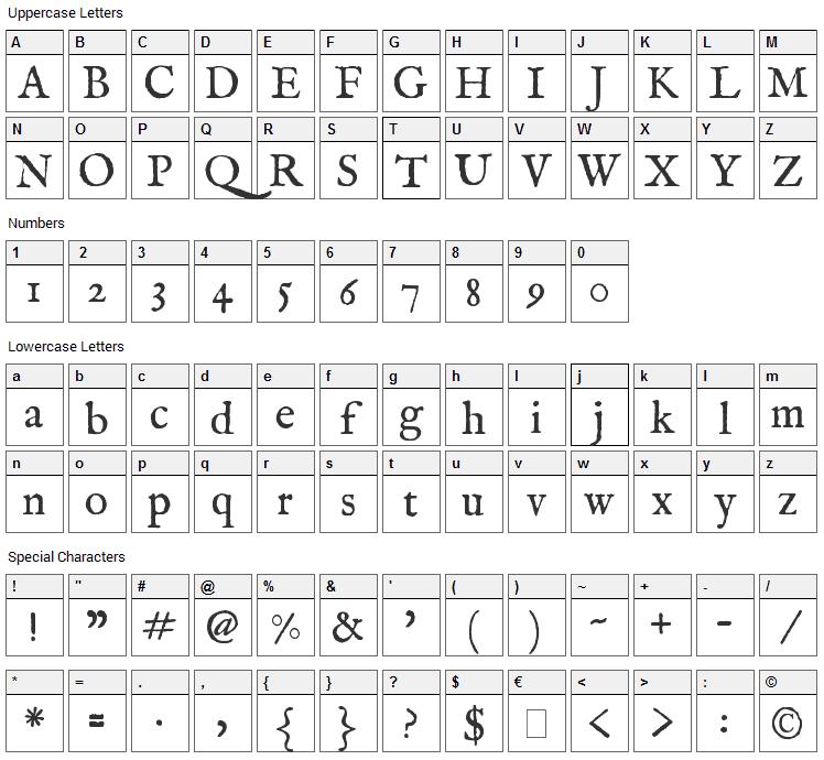 IM Fell English Font Character Map