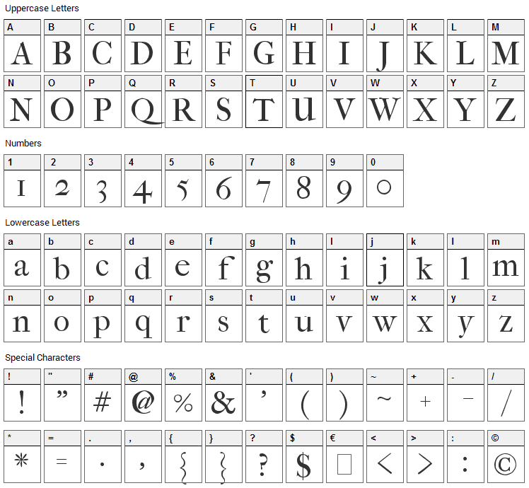 IM Fell French Canon Font Character Map