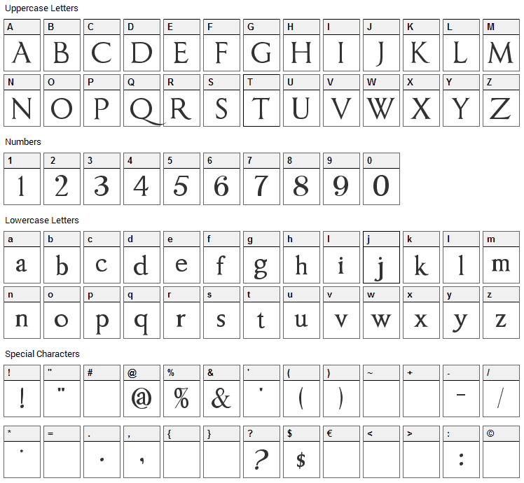 Imperator Font Character Map