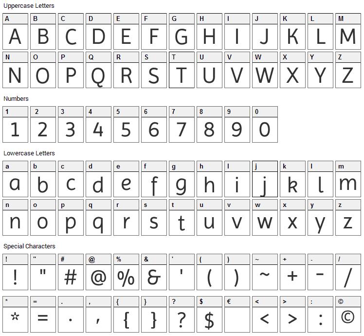 Imprima Font Character Map