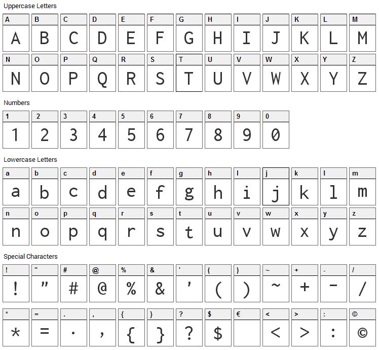 Inconsolata Font Character Map