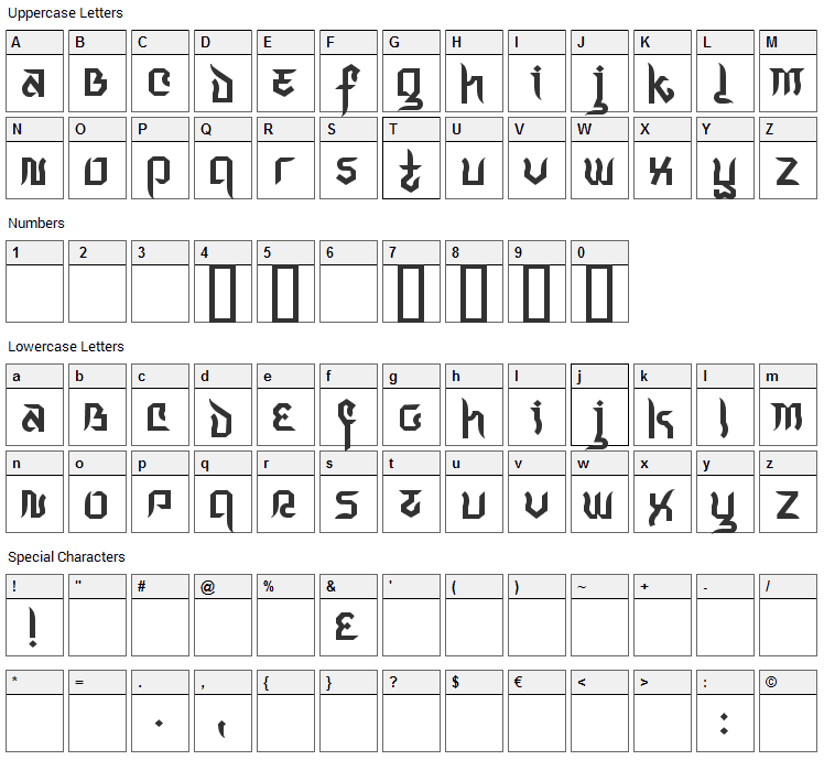 Indochine Font Character Map