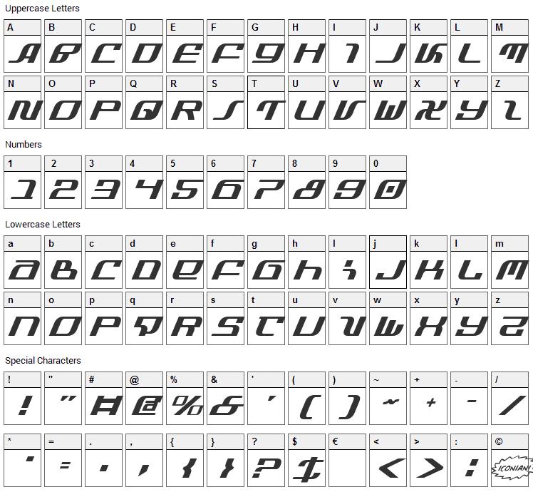 Infinity Formula Font Character Map
