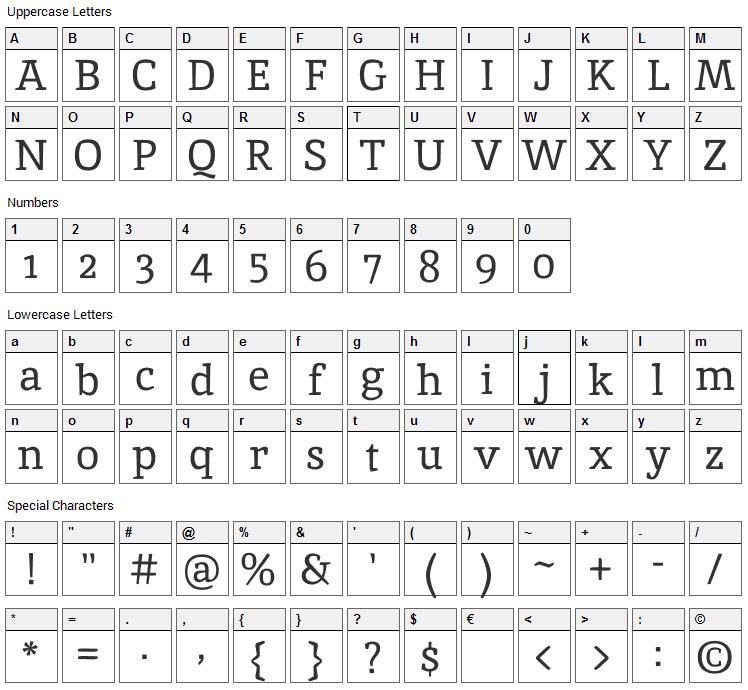 Inika Font Character Map
