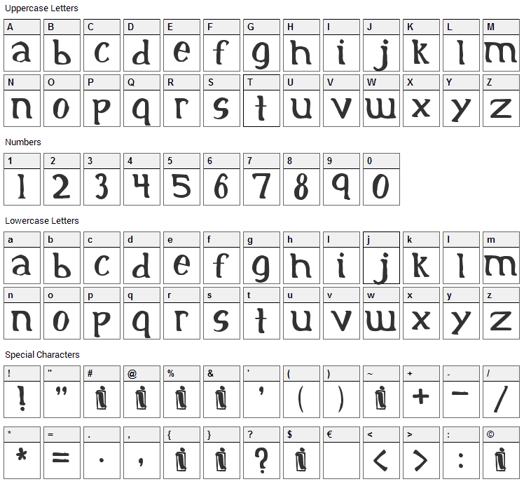Initial Font Character Map