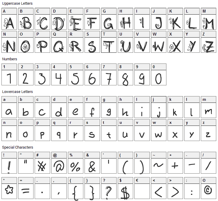 Initialized Font Character Map