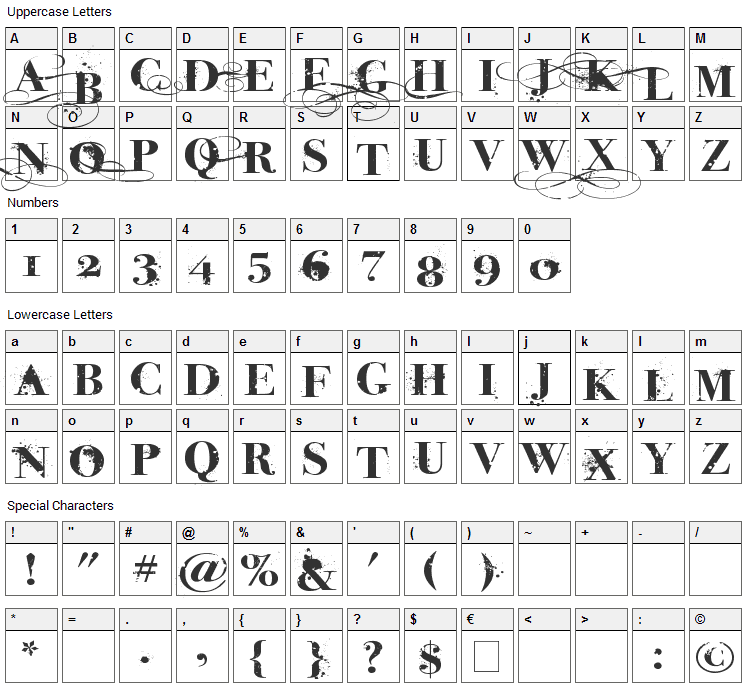 Inked God Font Character Map