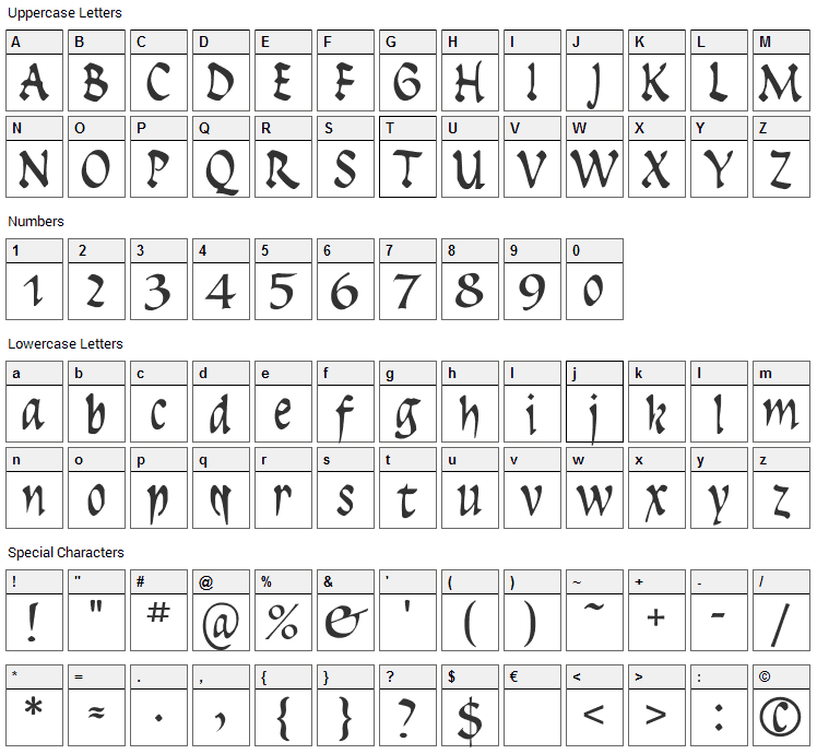 Insula Font Character Map