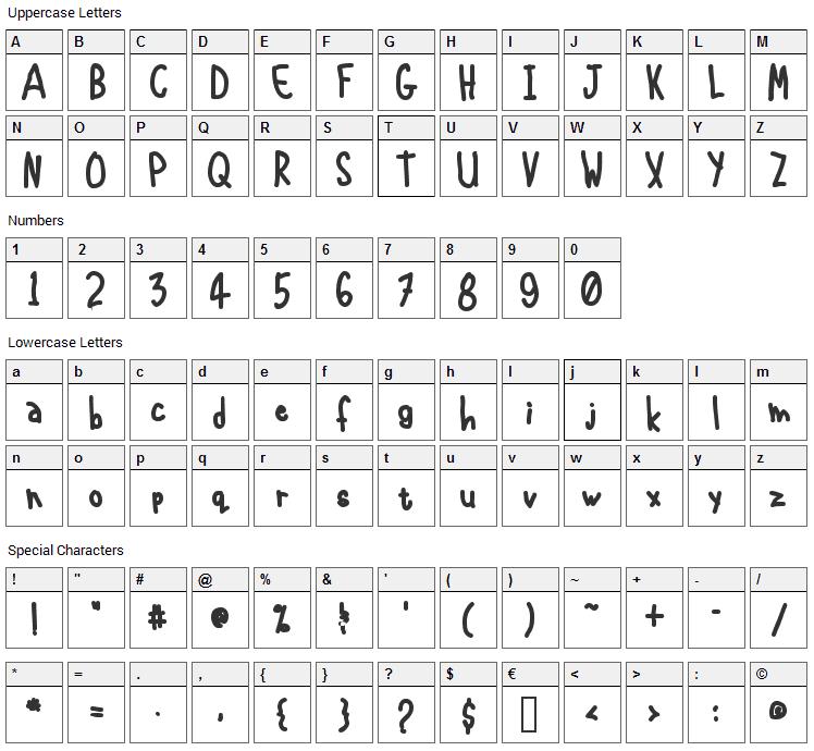 International Chunkfunk Font Character Map