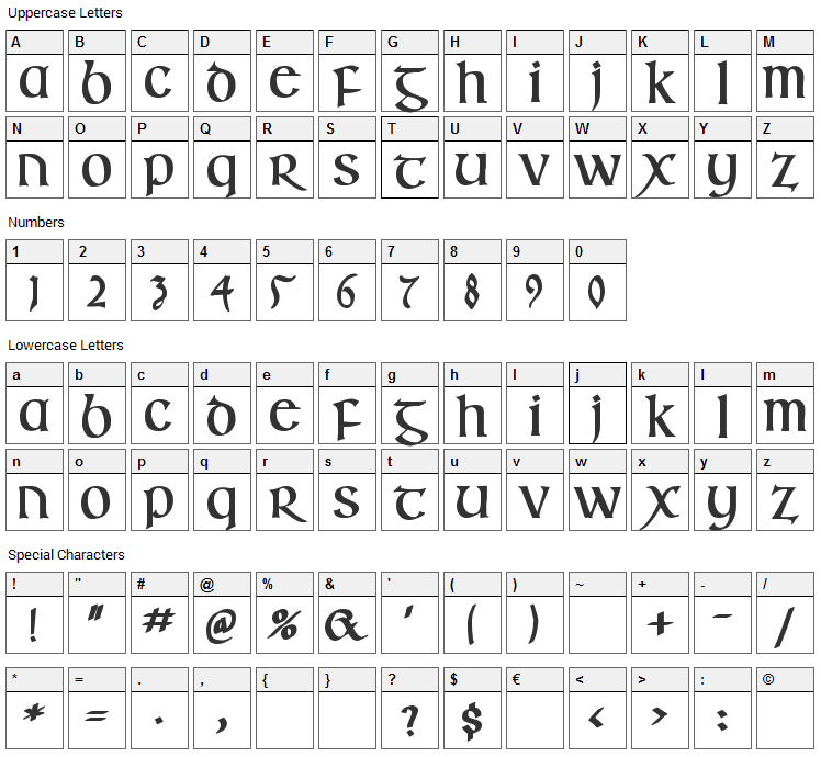 Irish Uncialfabeta Font Character Map