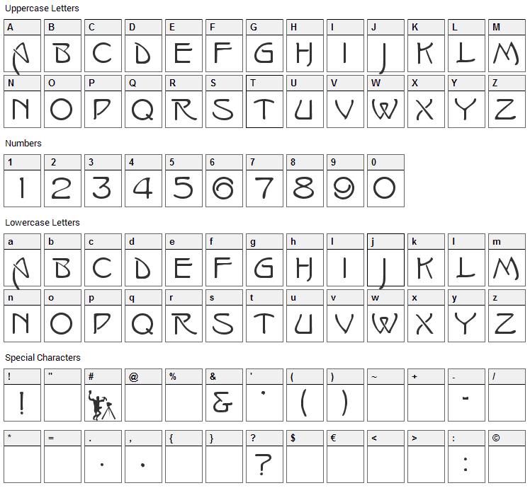 Isadora Font Character Map