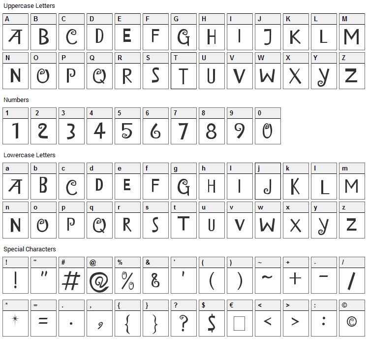 Island of Misfit Toys Font Character Map
