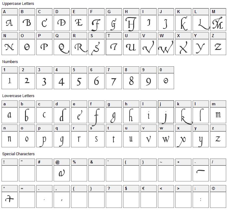Italian Cursive 16th Century Font Character Map