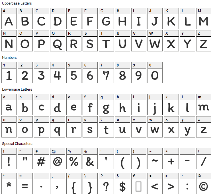 Itim Font Character Map