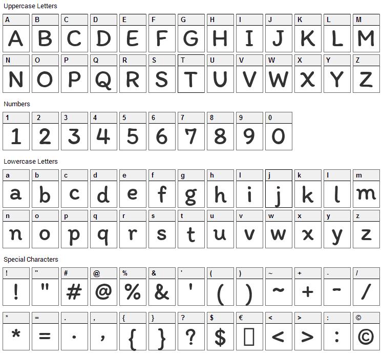 Itim Font Character Map