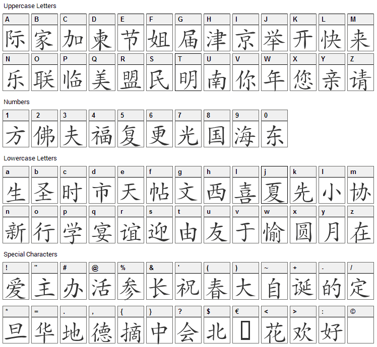 Japanese Font Character Map