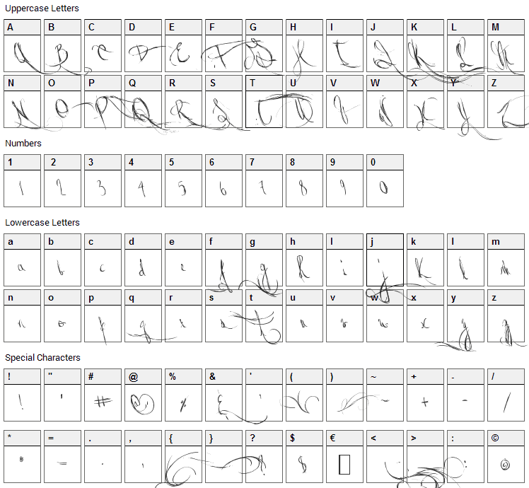 Jellyka Waterways Seafarers Font Character Map