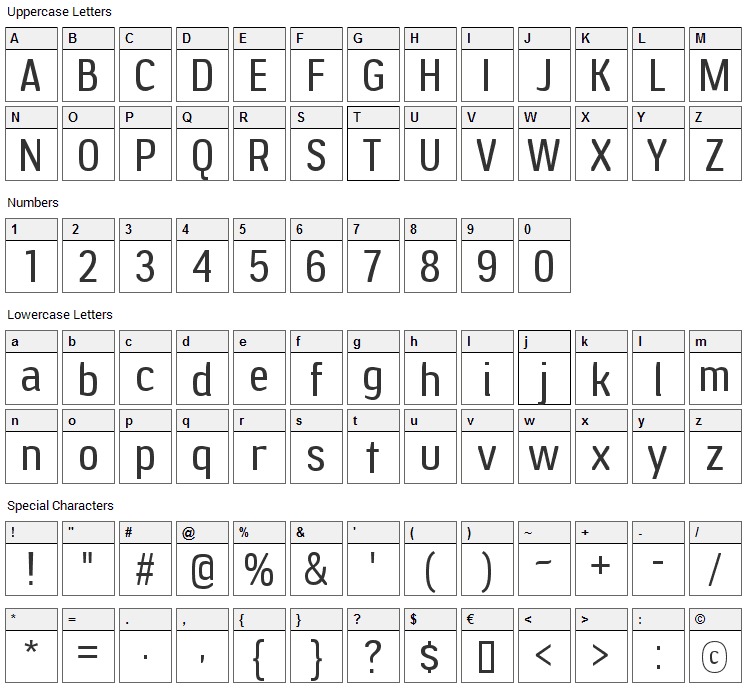 Jesaya Font Character Map